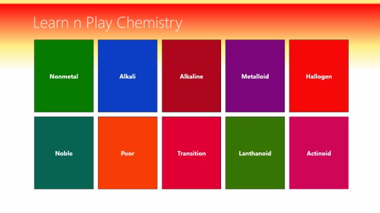 Learn n Play Chemistry- Main categories